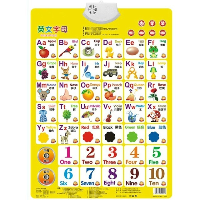 Language Alphabet Number Baby Sound Wall Chart Card Book Early Educational Enlightenment Childhood Electronic Toys For Kid