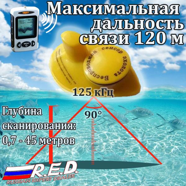 FFW718 RU Wireless <font><b>Fish</b></font> Finder Russian Language Free Worldwide Lucky 45M Sonar Depth