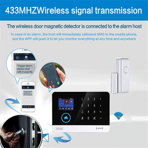 Image 4 - WiFi 433mhz While Wireless Smart Open Window  to Home Alarm App Notification Alerts