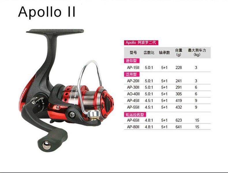 Carretel de Arremesso kg Alta Qualidade Rover Kit