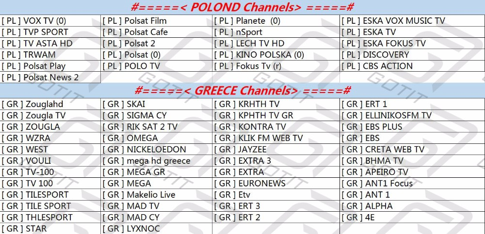 Poland-Greece-Channels