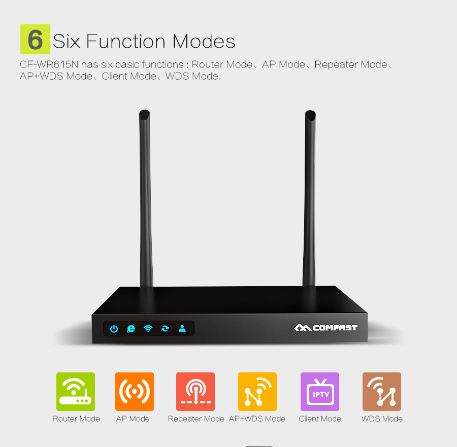 comfast 300mbps wifi router ac authentication wireless router cf wr615n wifi router with 2. Black Bedroom Furniture Sets. Home Design Ideas