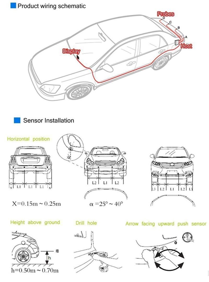 car parking sensor (2)