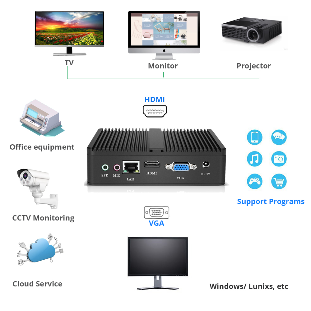 XCY Fanless Mini PC with Intel Core i3 4010Y i5 4210Y i7 4610Y for Windows and Linux OS 1