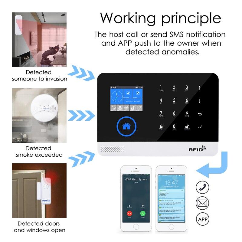 Беспроводная домашняя безопасность wifi GSM GPRS Сигнализация приложение дистанционное управление RFID карта беспроводная домашняя безопасность wifi GSM GPRS Сигнализация syst - 5