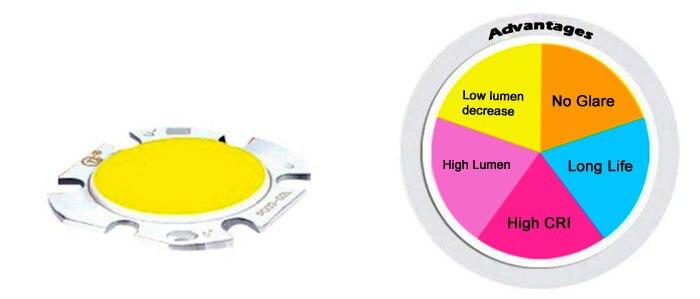 Lâmpadas Led e Tubos led gu10 lâmpada 5 w Color : Warm White 2700k, Natural White 4000k, Cool White 6000k