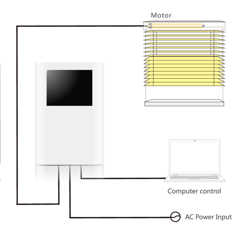 Sans fil Rideau Télécommandes RF Émetteur AC220V Récepteur pour AM35/AM45/AM60 Moteur pour Motorisé Garage Porte Projecteur écran