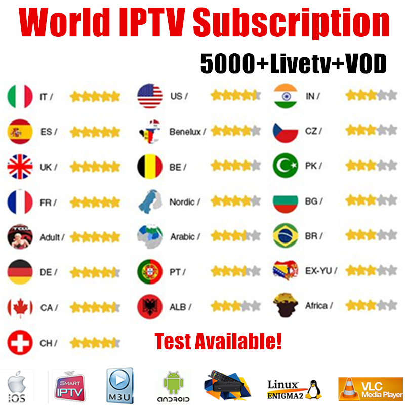 iptv subscription android tv box europe sweden scandinavia norway france netherlands spain UK israel canada IPTV smart ip tv box