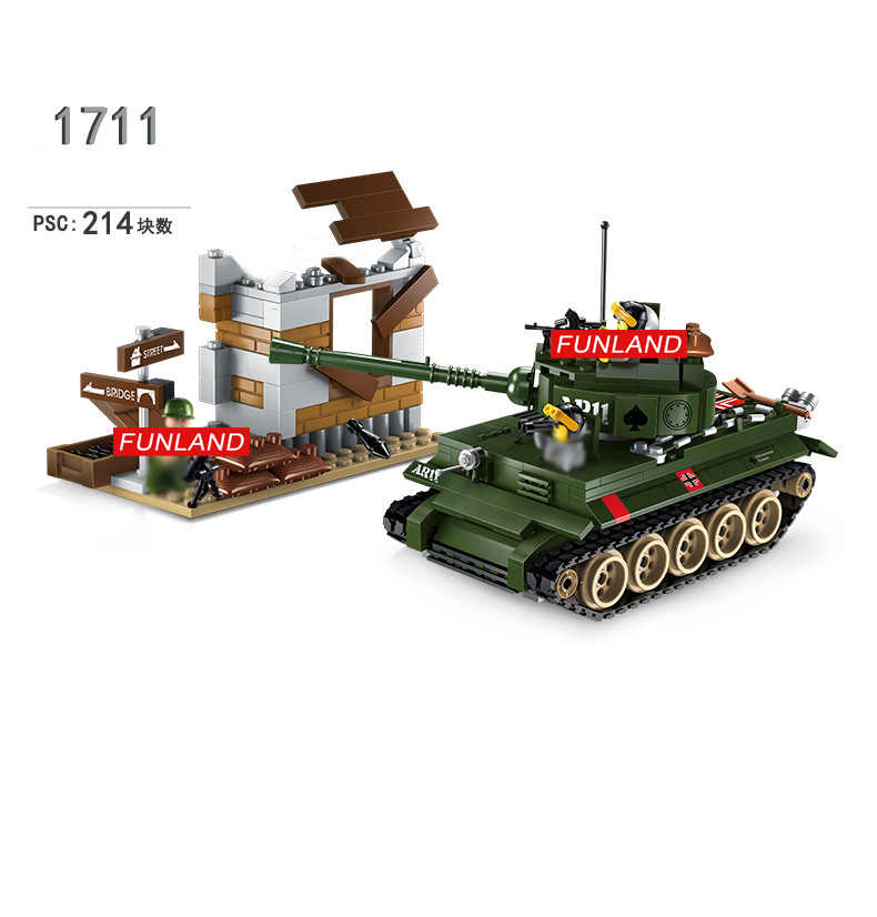 Detail Feedback Questions about World war brickmania military