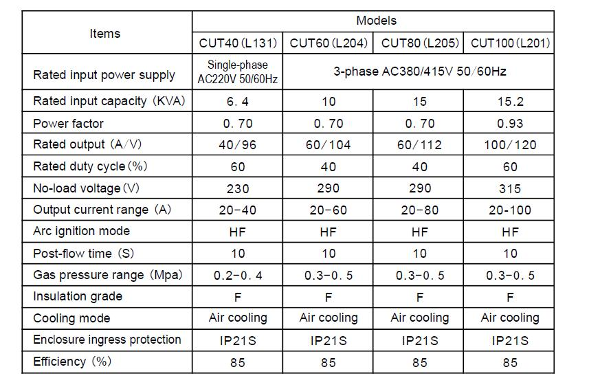 380V 80A Jasic LGK 80 カット 80 空気プラズマ切断機カッターと P80 P 80 1080P 80 トーチ英語マニュアル付属 JINSLU  グループ上の ツール からの プラズマ溶接機 の中 3
