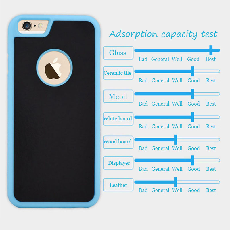 official photos 9e55a d281f Anti gravity Case For iPhone 5 5s SE 6 6S Plus Case Magical Antigravity  Nano Suction Cover Anti gravity Adsorbed Hard Case Shell-in Fitted Cases  from ...