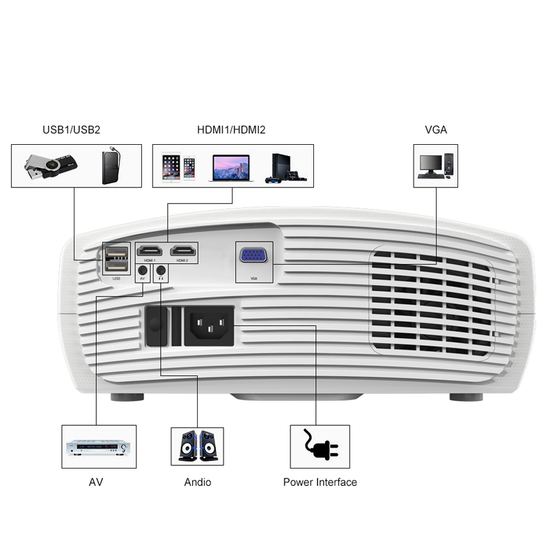 Image 4 - Smartldea 1080P 4K Full HD Projector,Android 9.0 Optional,1920x1080P Resolution 6500lumen,LED Proyector Home Theater,3D Beamer-in LCD Projectors from Consumer Electronics