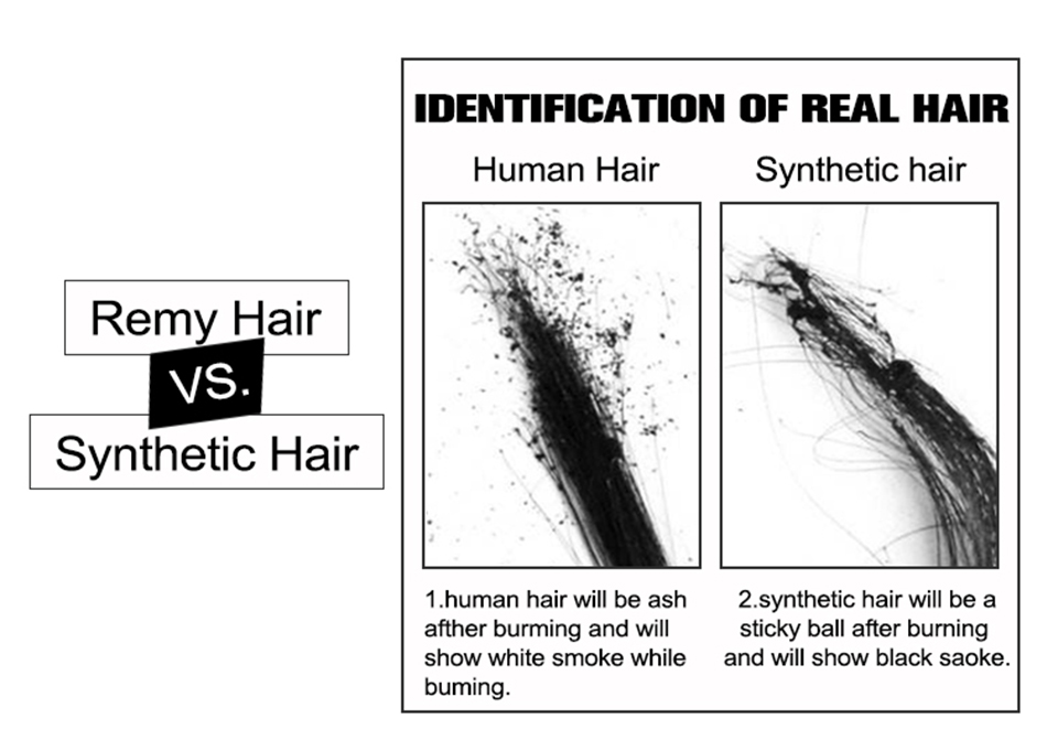 brasileiro peruca de cabelo humano para preto