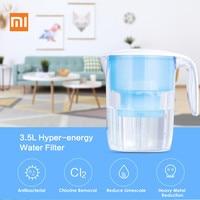 Xiaomi VIOMI Water Filter Pitcher Mi Home 3.5LFiltration Dispenser Cup 7 Multipurpose Filters Xiaomi Water Purifier