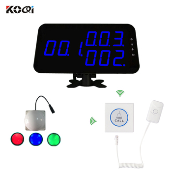 Nurse Call System For Hotspital 433.92Mhz CE-cetification Transmitter Button Receiver Display Corridor Light