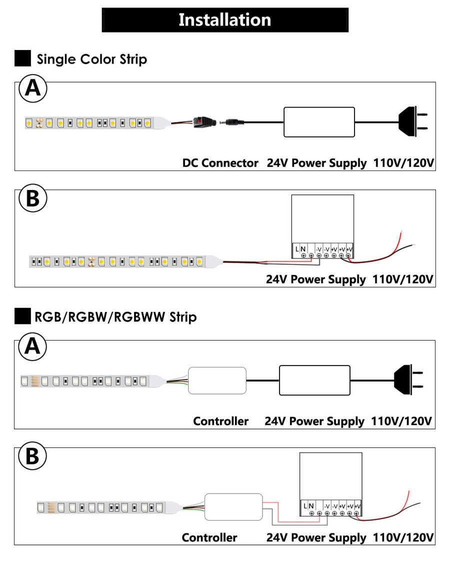 12V 24 V LED listwa oświetleniowa PC SMD 5050 RGB RGBW RGBWW 60 led/s 5 M 12 24 V Volt LED diody na wstążce wodoodporna lampa wstążka podświetlenie tv
