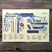 """Топ Мода XQ-014 Винтаж крафт-бумага """"ERMA MP38 пистолет"""" картинки для постер на стену домашний декор кафе декоративный Рисунок для бара 42x30 см"""