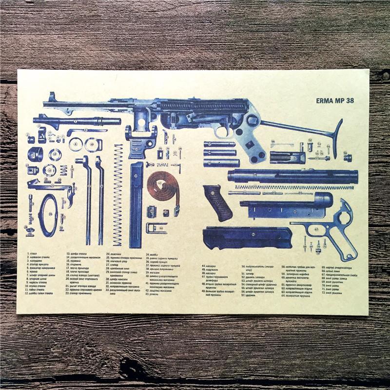 ̿̿̿(•̪ )Top moda XQ-014 vintage papel Kraft ERMA MP38 arma cuadros ...