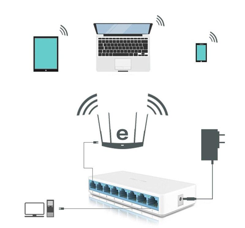 Hot Sell 8-Port Fast Switch 10/100Mbps MiniEthernet Switch Hub RJ45 Vlan Desktop Network Switches Hub PC Switcher