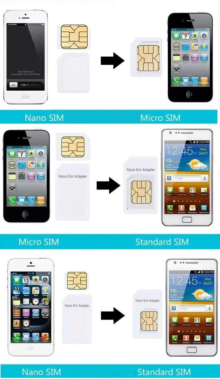 1000pcs 4in1 Noosy Sim Card Adapter Micro Cards Nossy Standard With Eject Pin For Iphone Samsung In Adapters From