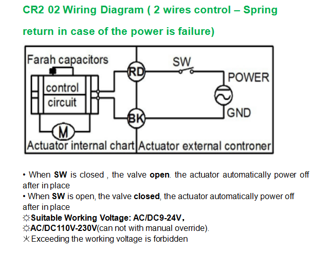 U.S Regreso Automatico Normalmente Abierta 2 Cables puerto est/ándar Solid 1 V/álvula Motorizada 9-24V AC//DC 2 Vias acero inoxidable V/álvula de bola electrica