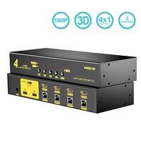 SGEYR KVM HDMI коммутатор 4X1, 4 Порты и разъёмы USB HDMI kvm переключатель USB 2,0 4 в 1 из клавиш Поддержка для ПК МОНИТОР клавиатура Мышь