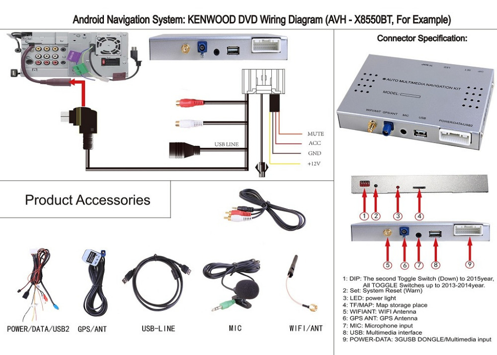 Android Navigation Box for JVC PIONEER KENWOOE DVD Player 3G WIFI pioneer navigation wiring diagram 28 images avic z3 remote pioneer avh-x5550bt wiring diagram at mifinder.co