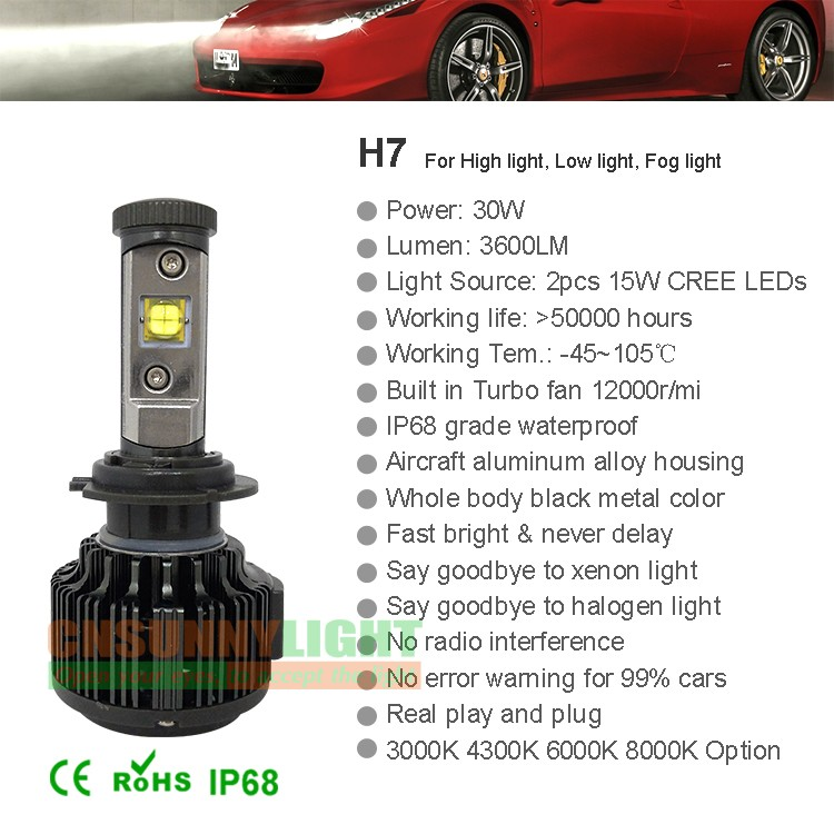 Newest H7 Led CREE High Power 30W 3600lm 3000K 4300K 6000K 8000K Strong Bright Car Headlight Fog Light Conversion kit With EMC (18)