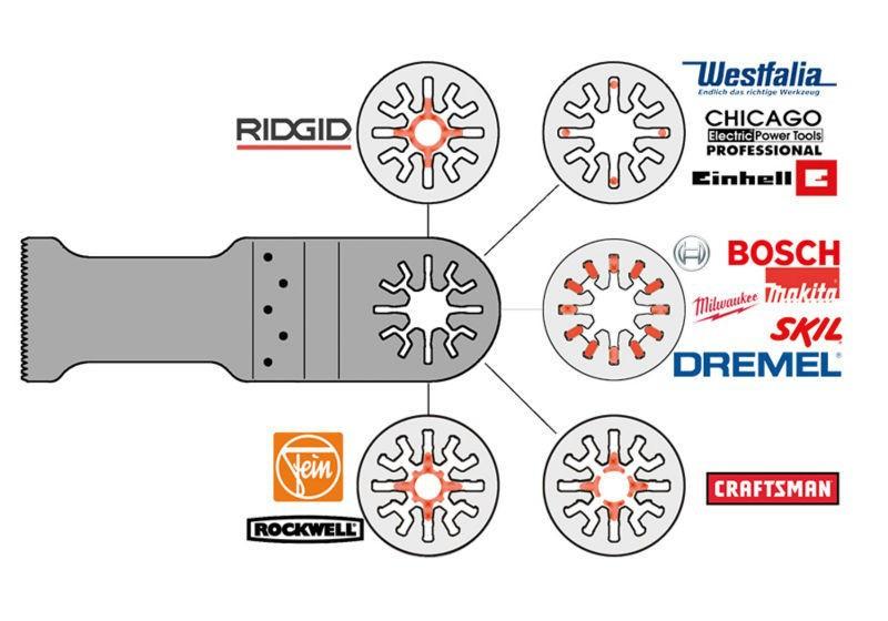 Купить 15 шт./компл. деревообрабатывающие Колебательный Нескольких инструмент Пилы Аксессуары подходят для Multimaster электроинструментов как Dremel дешево