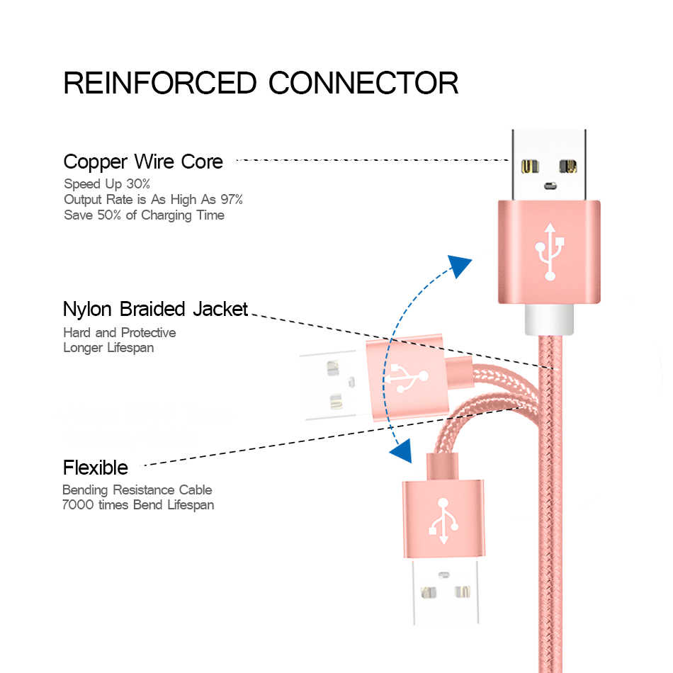 Detail Feedback Questions About Micro Usb Cable 2a Fast Charging Android Wiring Diagram Sync Data Charge For Gaxaly S7 Xiaomi Redmi
