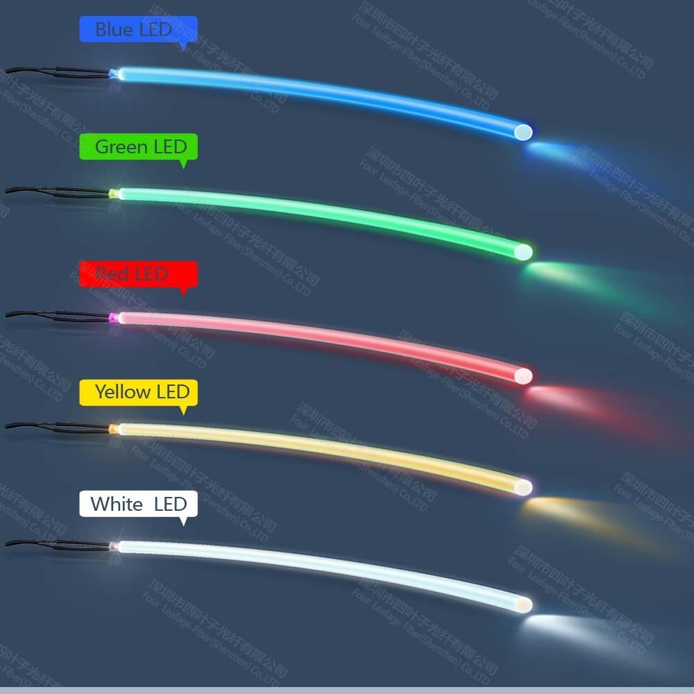 aliexpress : buy super 18mm plastic side glow fiber optic, Reel Combo