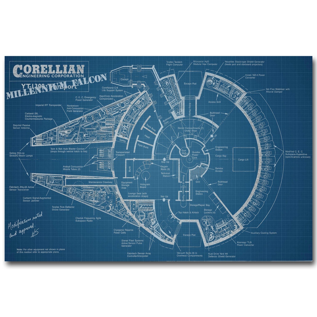 Millennium falcon blueprint star wars 7 the force awakens art silk millennium falcon blueprint star wars 7 the force awakens art silk poster print movie trippy picture for room wall decor 078 in painting calligraphy from malvernweather Choice Image