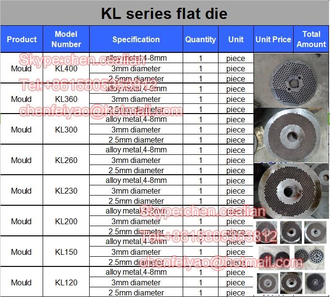 4 мм, 5 мм, 6 мм, 8 мм диаметр матрицы KL200 гранул машины