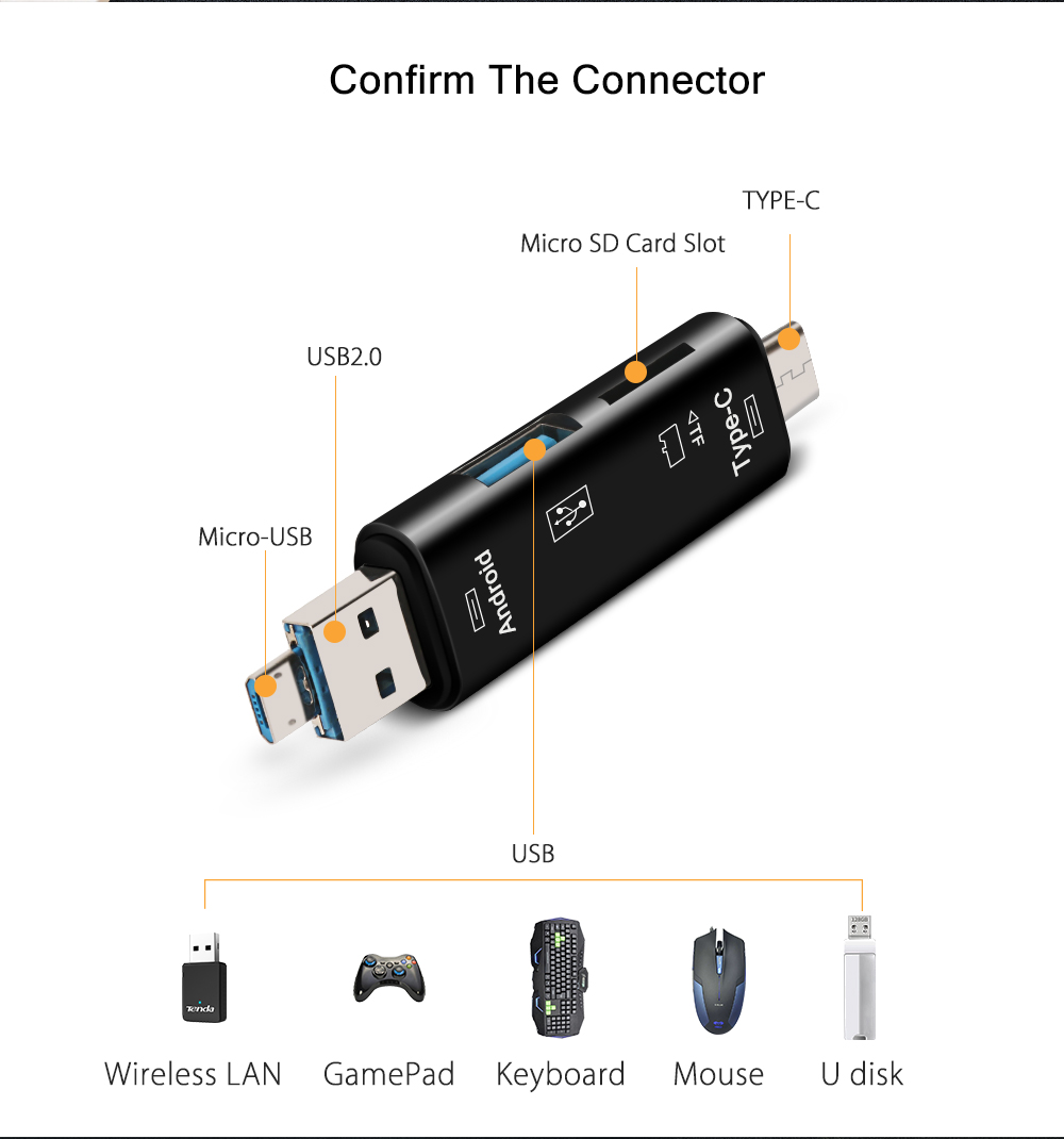 SanFlash PRO USB 3.0 Card Reader Works for Xiaomi Poco F1 Adapter to Directly Read at 5Gbps Your MicroSDHC MicroSDXC Cards