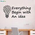 Escritório citação decalque da parede everyting começar com uma idéia inspire negócios decoração para casa motivação adesivos mural exclusivo yt1020