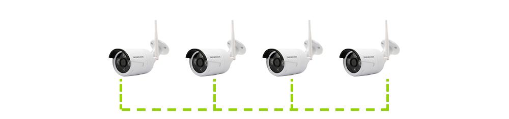 sunchan 4-канальный массив высокой четкости домой проводной беспроводной камеры системы безопасности DVR комплект видеонаблюдения 1080 р беспроводной доступ в интернет открытый полный HD видеонаблюдения видеорегистратор комплект