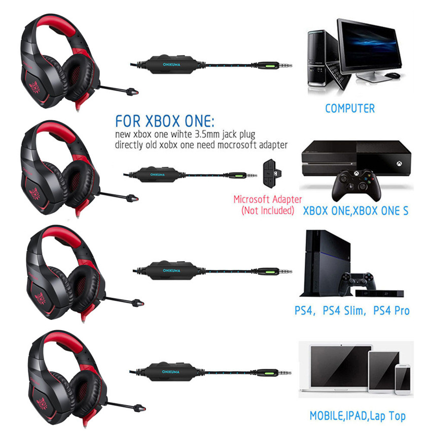 ASKMEER PS4 Gaming Headset casque Best PC Stereo Earphones Headphones with Microphone for Xbox One Laptop Tablet Gamer in Headphone Headset from Consumer Electronics