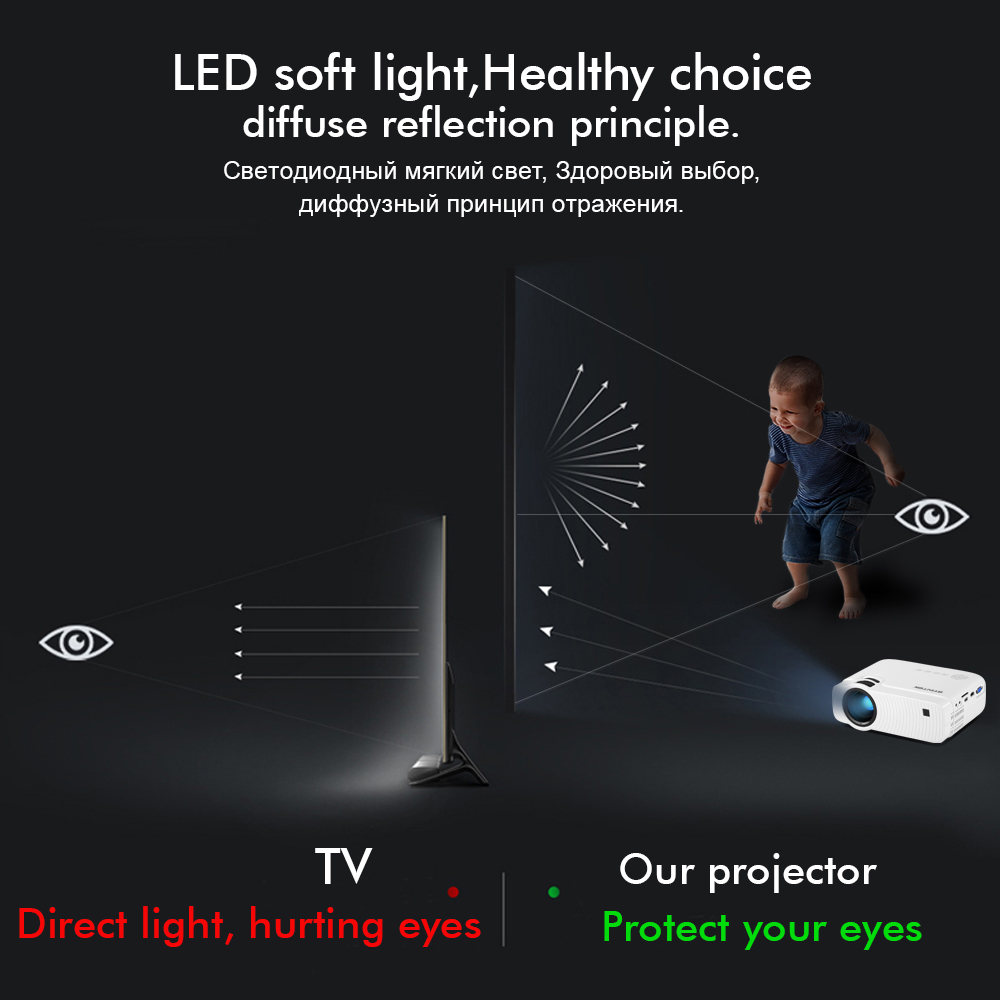 BYINTEK SKY K2 150inch LED Mini Micro Portable Video HD Projector with Speaker HD USB For Game Movie 1080P Cinema Home Theater