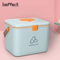 Medical Box Organizer Multi Layers First Aid Emergency Desktop Sundries Cosmetic Medicine Kit Plastic Container box