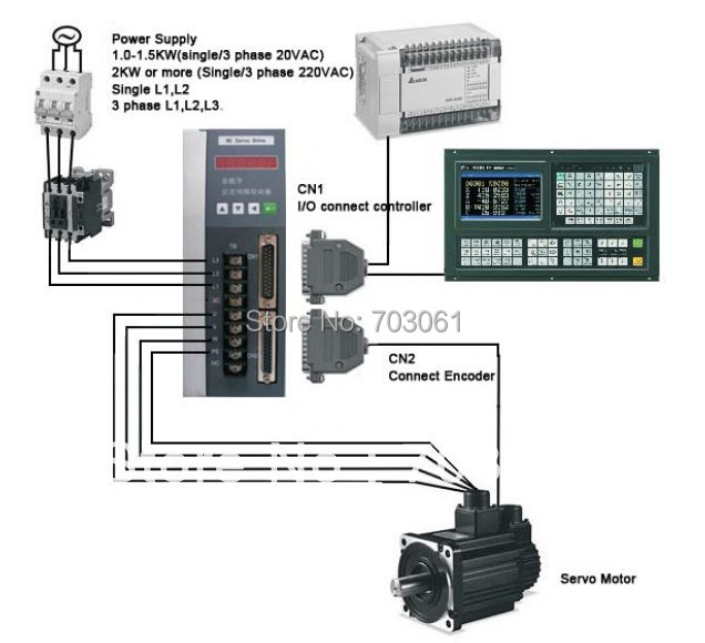 AC servo motor with new driver 1 8kw for cnc machine tool servo motor drive cnc servo diagram cnc batteries \u2022 wiring diagrams j squared co  at bayanpartner.co