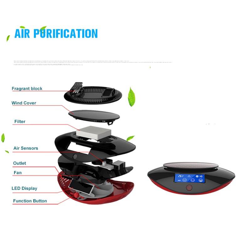 Air Purifiers (12)
