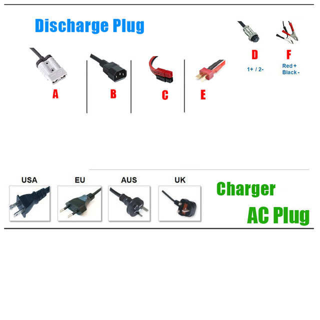 48V Batterie 48V 20AH 2000W Elektrische fahrrad lithium-batterie pack