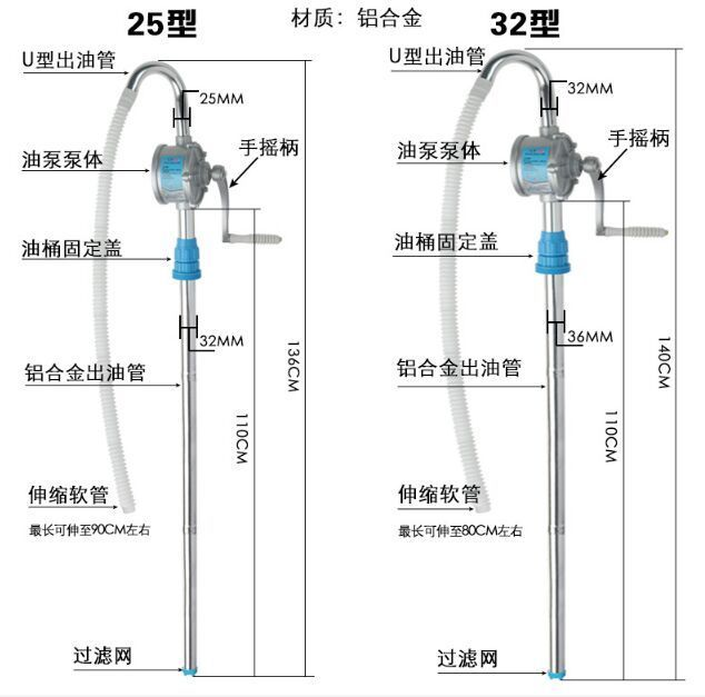1PC Al Alloy Explosion-proof Hand-operated Oil Pump 25# 32# Type 1pc alloy