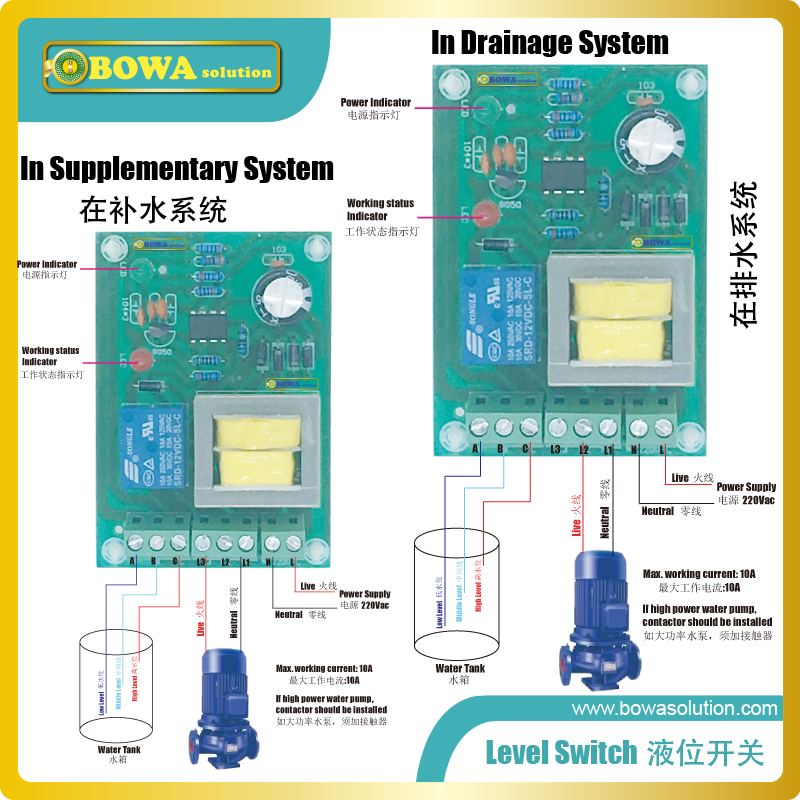 Univerals and general water level controller / switches is wonderful choice for heat pump water heaters, water chillers & cooler цена