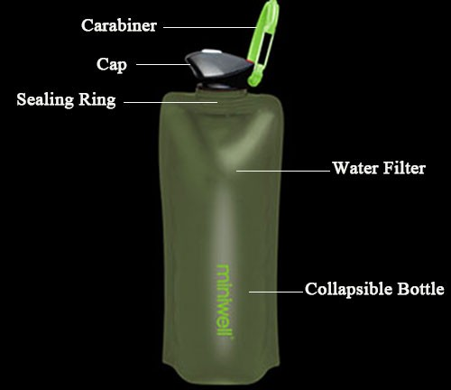filtered bottle