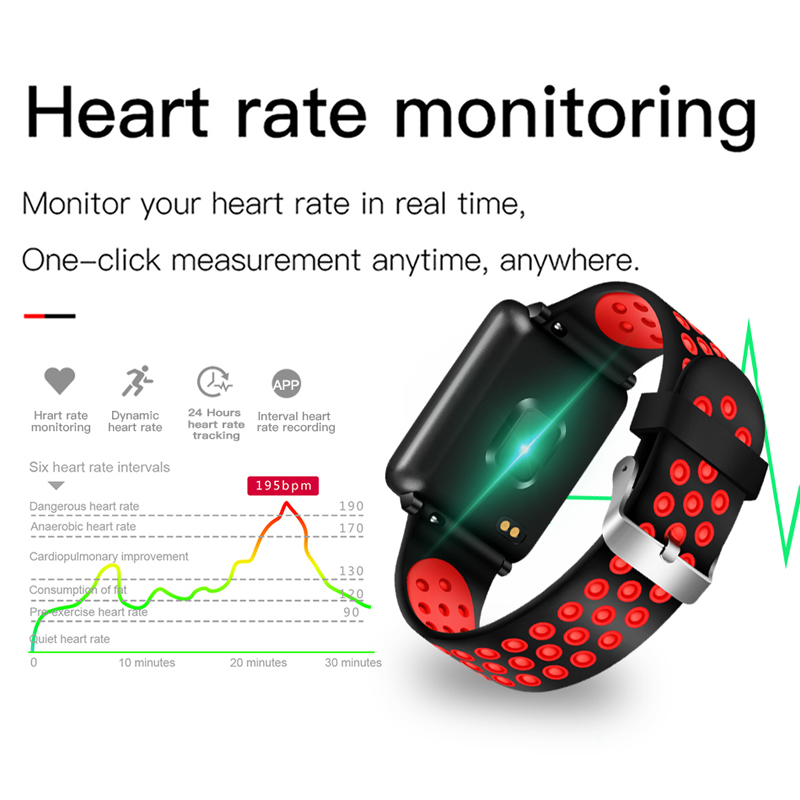 BANGWEI New Sport Watch Smart Fitness tracker Bluetooth Heart Rate Monitor Pedometer Smart Watch Men Watch for Android ios Box in Digital Watches from Watches