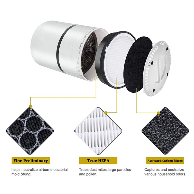 2 Pack Air Purifier Replacement Filter for Levoit LV-H132 Activated Carb HOT
