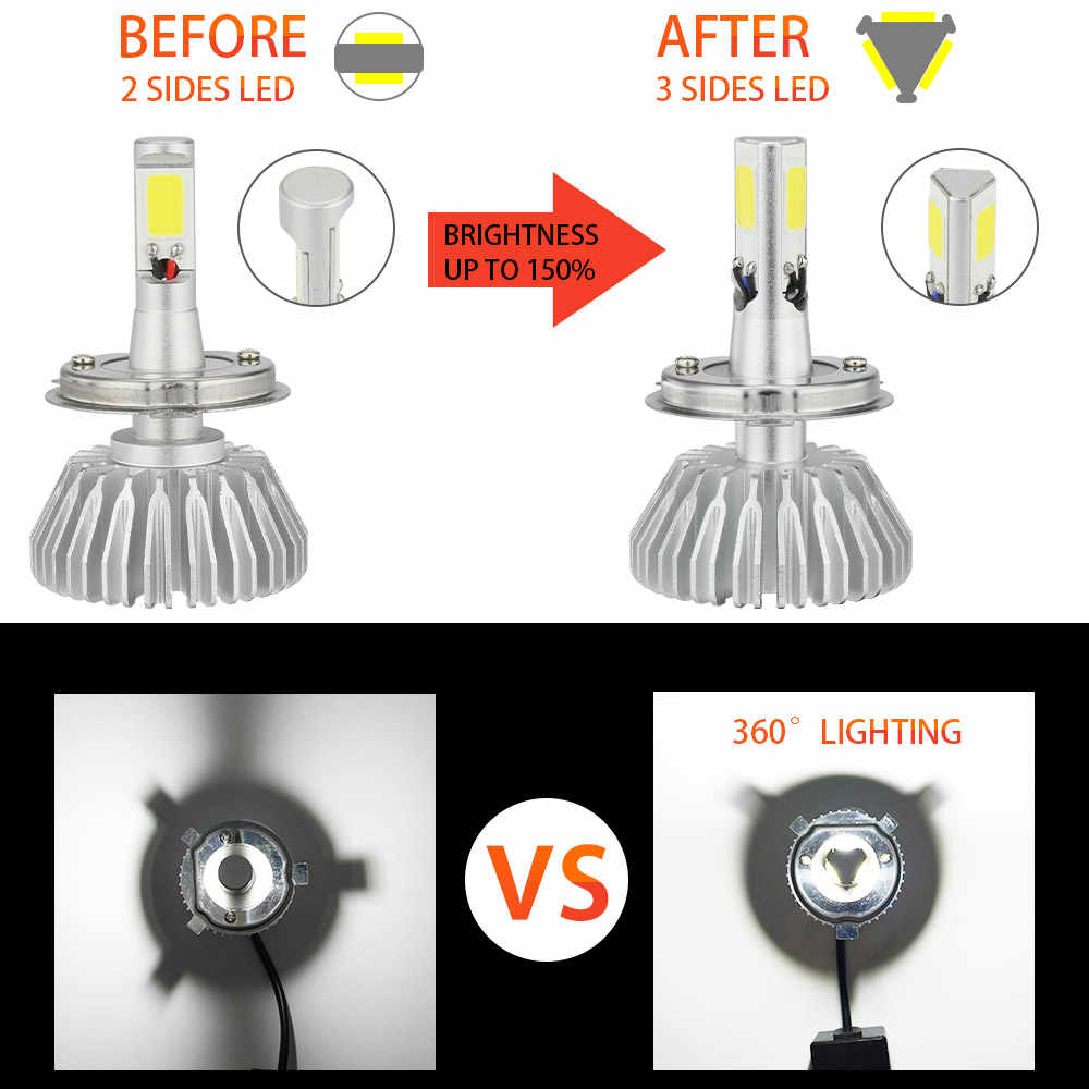 Zdatt Clearance Sale 3 Side HeadLights 9005 HB3 9006 HB4 Led Bulb 12V 60W 6600Lm Car lights Motorcycle Led Light Auto Lamp