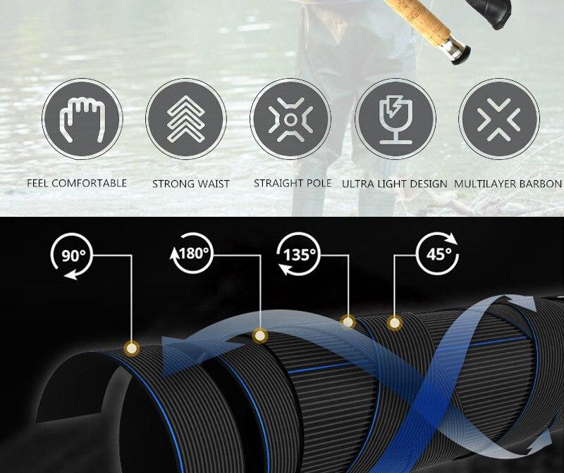 AI-SHOUYU vara de pesca telescópica de fibra