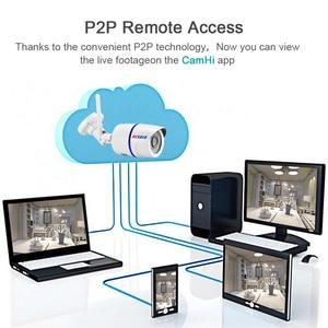 Image 5 - BESDER 1080P 960P 720P WIFI IP 카메라 야외 무선 감시 보안 카메라 Onvif P2P CCTV 카메라 TF 카드 슬롯 CamHi App